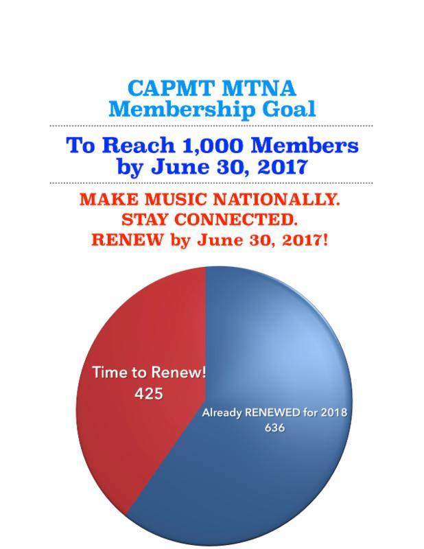 View Your Capmt Mtna Membership Discounts Benefits