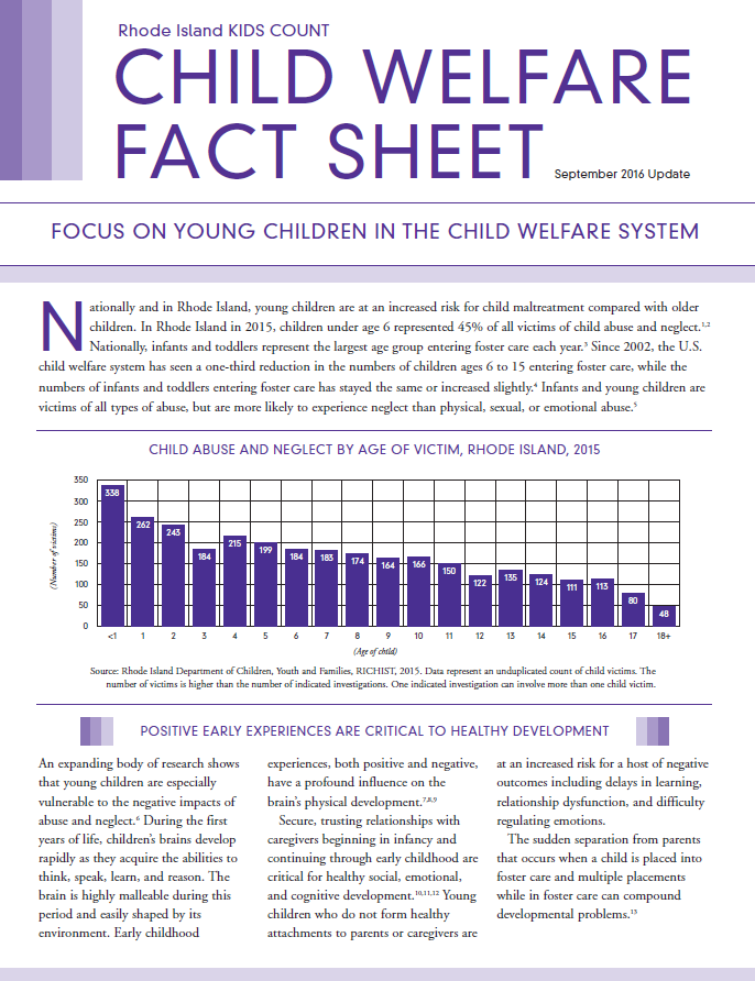an essay on maltreatment of children and the child welfare system Patterns of child maltreatment and and families in the child welfare system, children research on disproportionality in child welfare:.