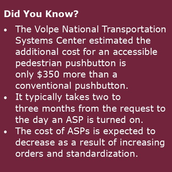 Did You Know_  __The Volpe National Transportation Systems Center estimated the additional cost for an accessible pedestrian pushbutton compared to conventional pushbutton is only _350 more per unit.  __Signals typically take two to three months from the time an individual makes a request to the day it is turned on. __The cost of ASPs is expected to decrease as a result of increasing standardization and number orders.