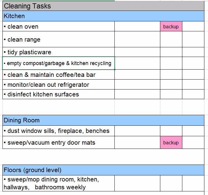 MLOT cleaning tasks