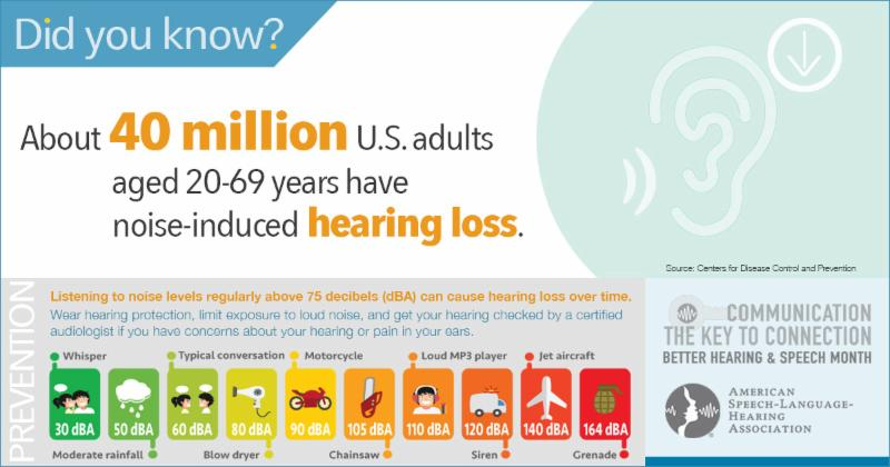 What You Need To Know For Better Hearing Speech Month