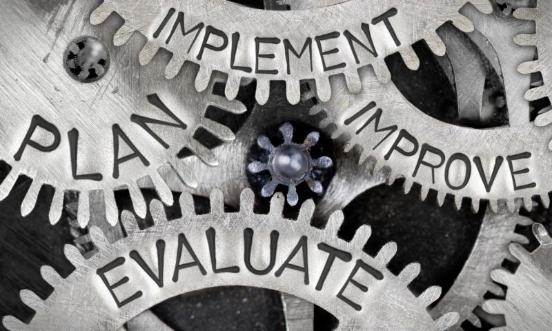 wheel cogs that say plan_ implement_ improve_ evaluate