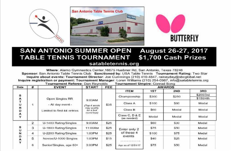 2017 Summer Open Top Display