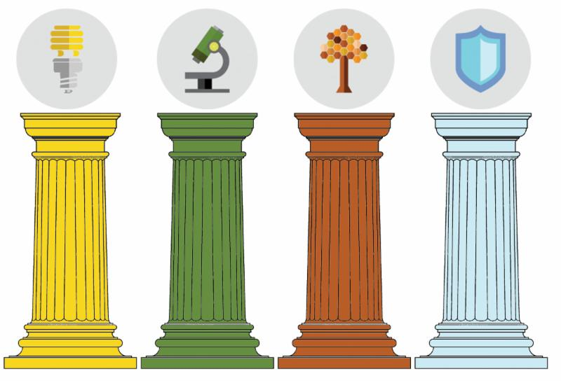 Honors College Annual Survey Logo