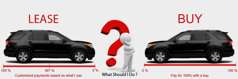 Click here to compare the options_ should you buy or lease your next new vehicle_