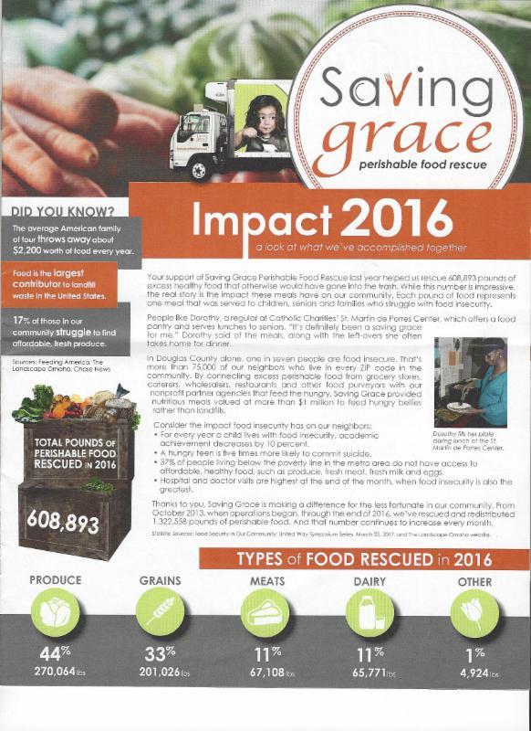 Impact 2016