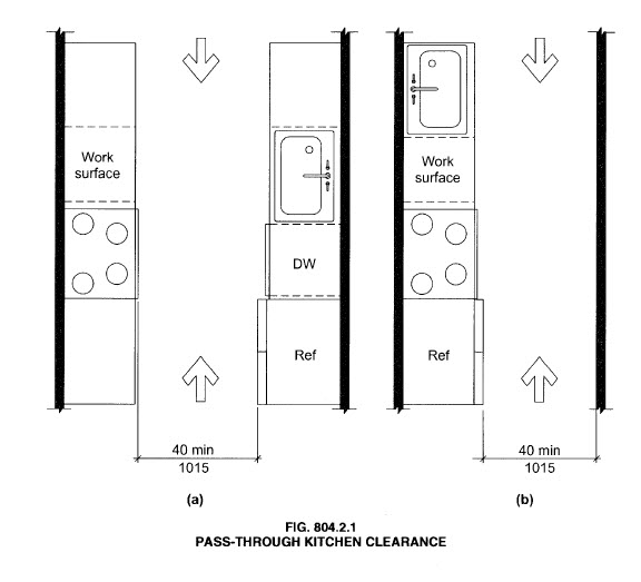 A) The Clearance Is Not Just Between Counters, But Also Between Walls And  Counters. Below The 2009 ANSI A117.1 Figures