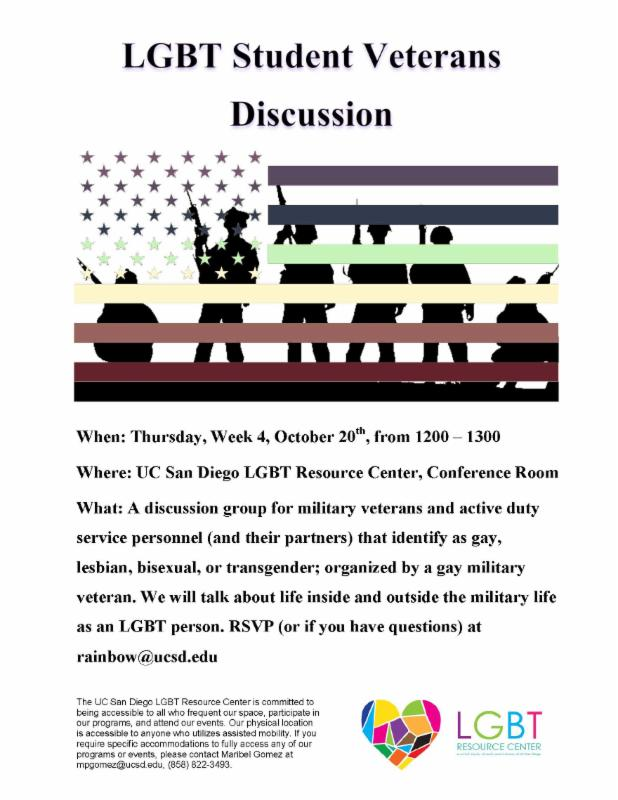 a discussion on the glbt community