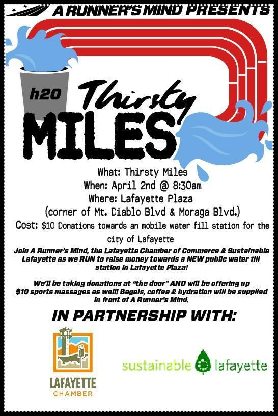 Thirsty Miles