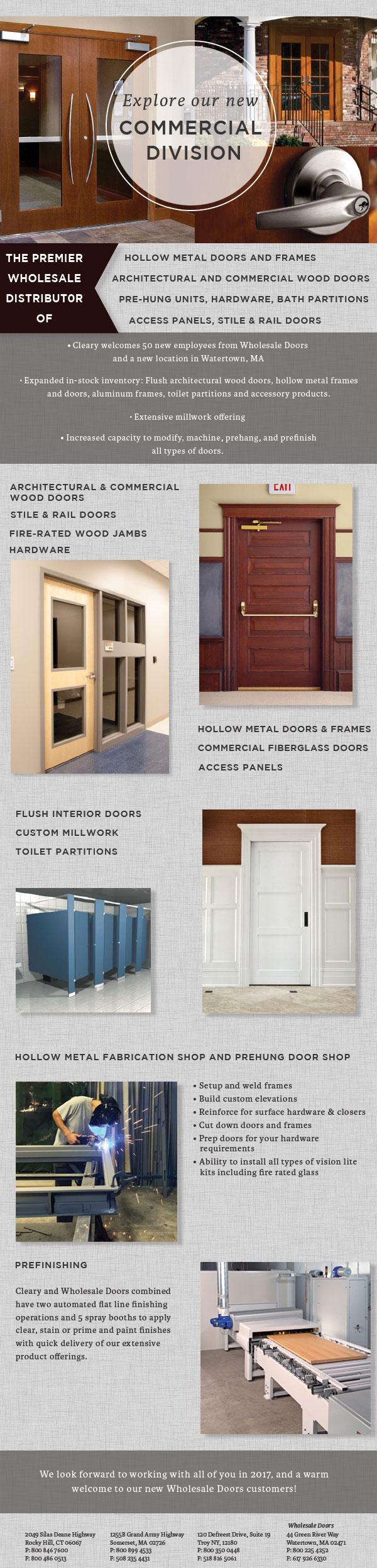 Door lite kits for commercial door - Door Lite Kits For Commercial Door 55