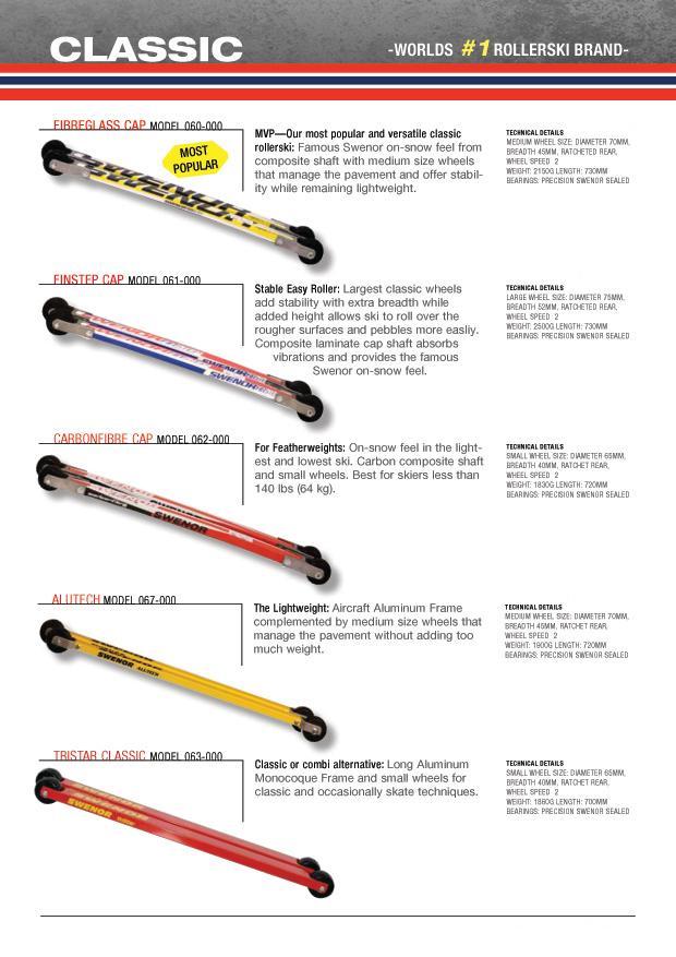 baec7c7fa33 SkiPost  Skin Ski Care