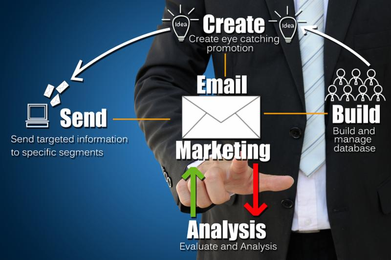 Business hand touch Email Marketing Method of Business Concept