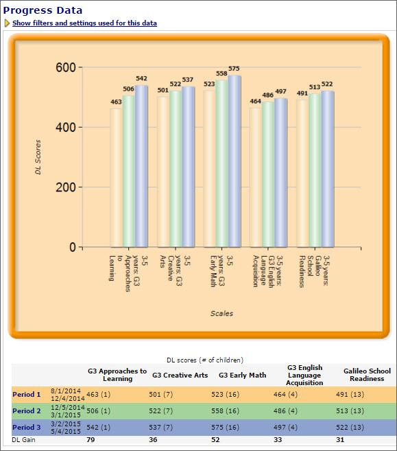 Outcomes Analysis Report