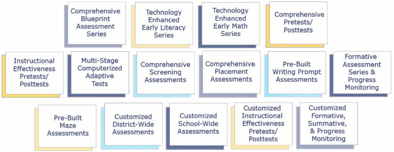 Comprehensive assessment Offerings
