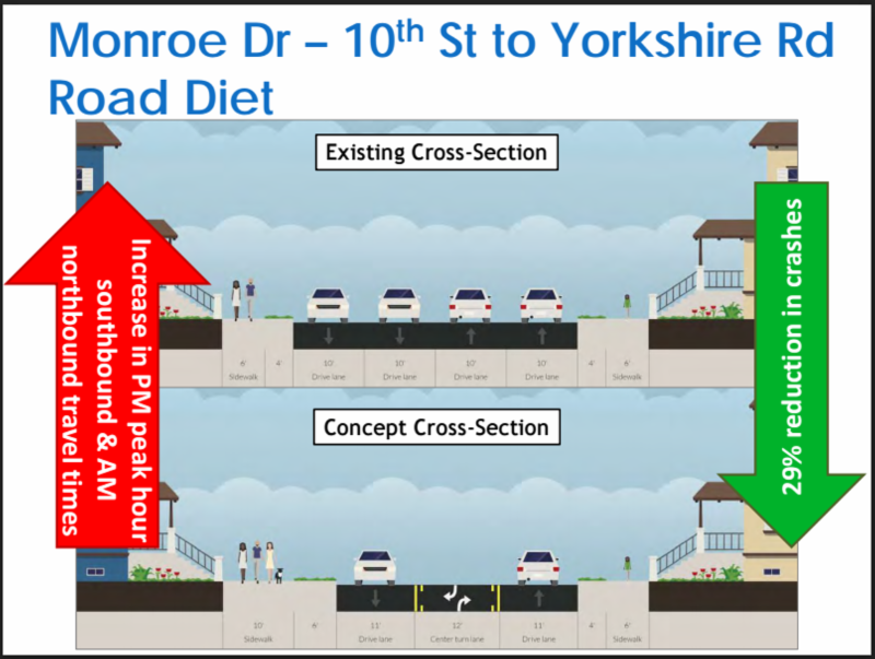 Proposed cross-section - Monroe Drive