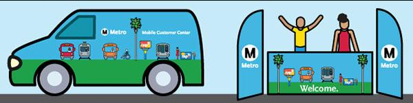 Picture of Metro Mobile Customer Center