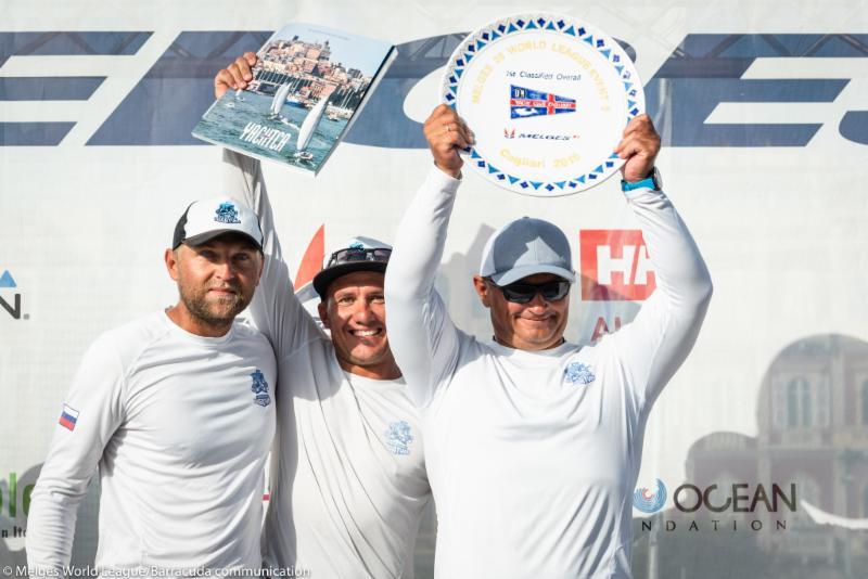 2018 Melges 20 Russian Open