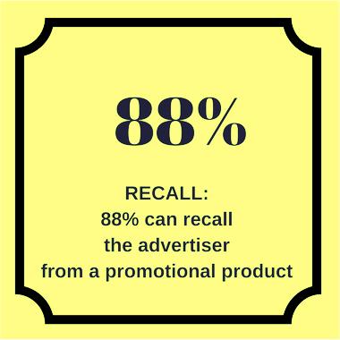 88% Recall