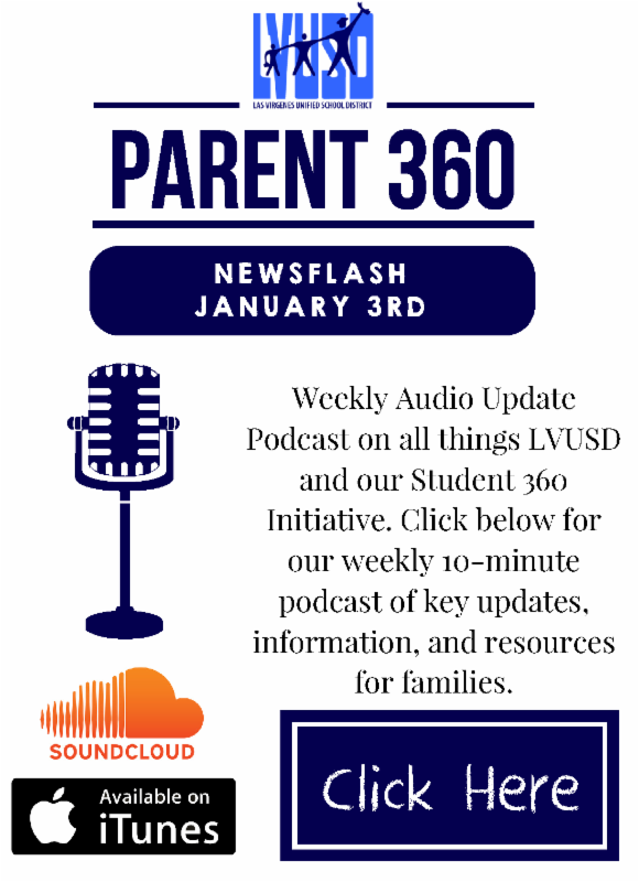 Parent 360 Podcast