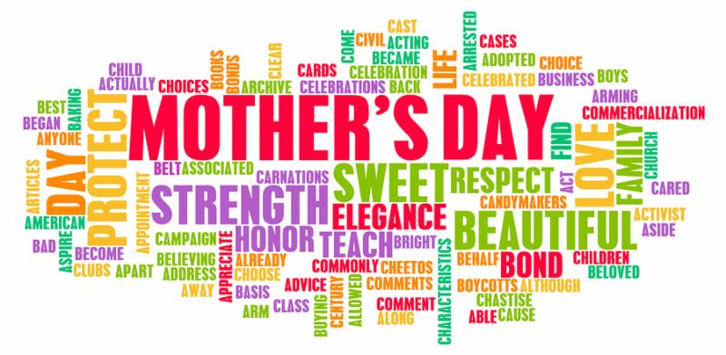 Mother s Day As a Special Day with Words