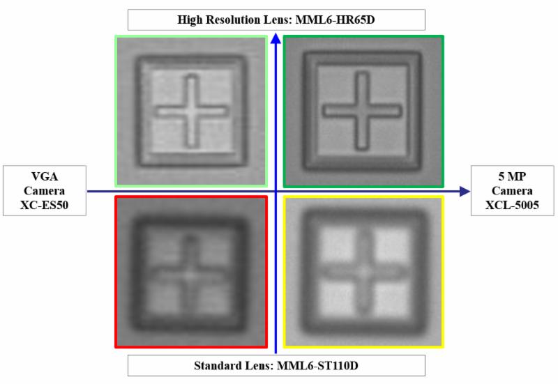 Lens Selection Moritex