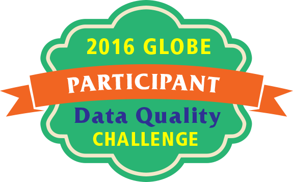 Students collecting data in the GLOBE Data Quality Challenge.
