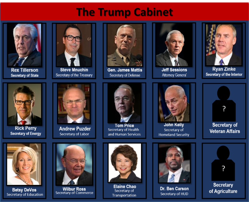 Pray for the new Trump Administration Cabinet members ...