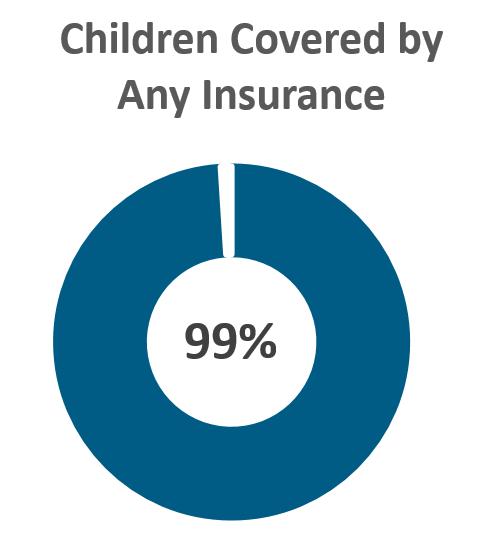 MassBudget: Caring for Kids 1