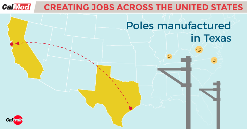 CalMod creating jobs across the United States. Poles manufactured in Texas for Caltrain Electrification.