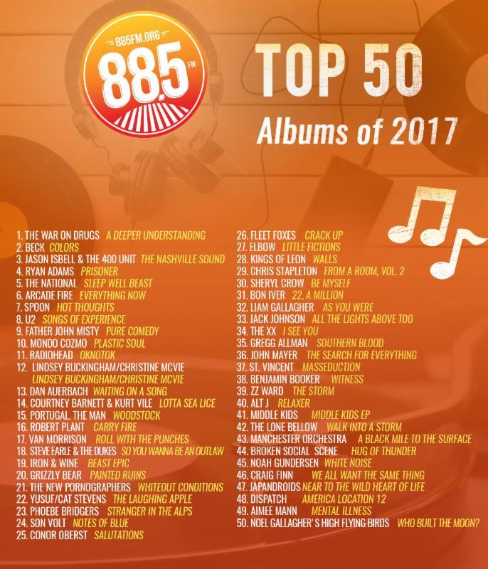 THE NEW 88 5 FM Announces LA's 2017 Top Albums Results