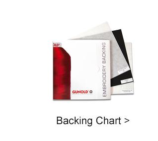 backing charts