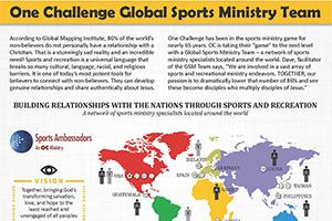 OC GLOBAL SPORTS MINISTRY TEAM