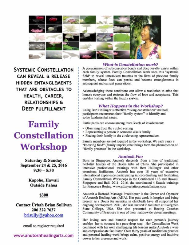 familyconstellation