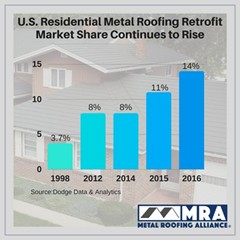 mra-residential-retrofit-roof-data.jpg