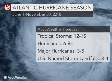 2018 hurricane season -April
