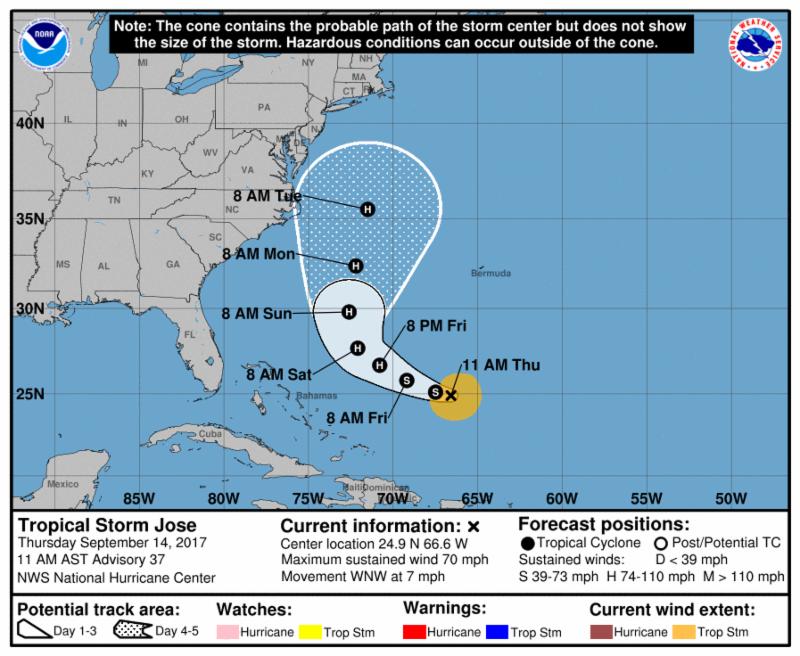 Hurricane Jose 9-14-17