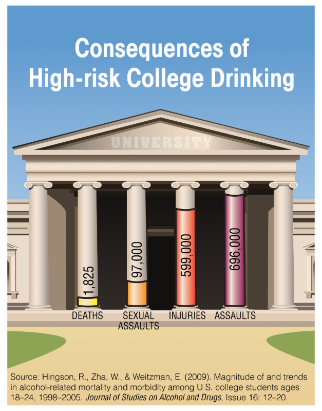 westminster colleges program of alcohol abuse among the underaged Regarding alcohol and drug consumption and/or westminster college student code of conduct and corresponding policies may result in: (i) immediate dismissal from the mtse program, or (ii) referral to the dean of students for conduct violation upon return to.