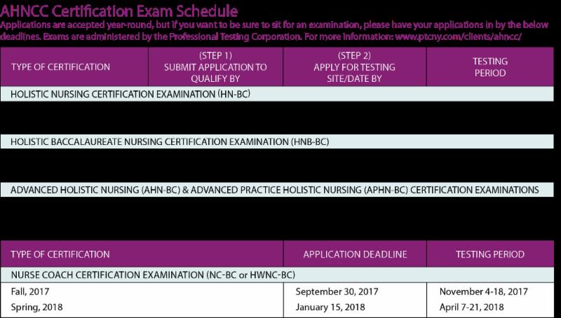AHNCC Certification Exam Schedule 2017
