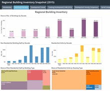 Regional Building Inventory Snapshot