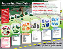poster detailing how to separate storm debris for curbside pick up