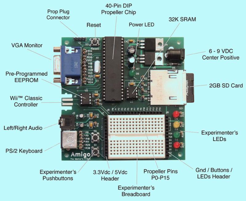 Amigo Retro Computer