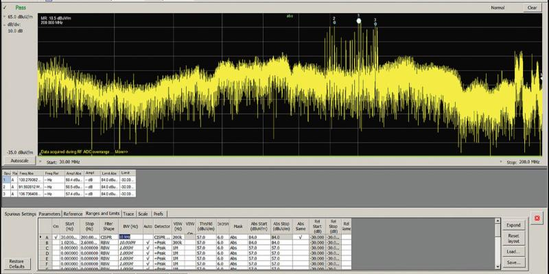 Low Cost EMI Pre-Compliance Testing Using A Spectrum Analyzer