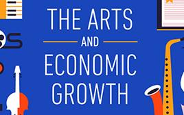Arts and Economic Growth