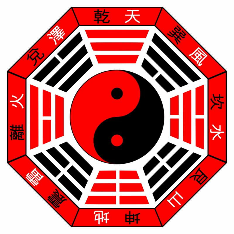 The Chinese Bagua or Eight-trigrams are eight diagrams used in Taoist cosmology to represent a range of interrelated concepts. In the center there is an Yin-Yang symbol and around it eight symbols each consists of a different combination of three lines  t