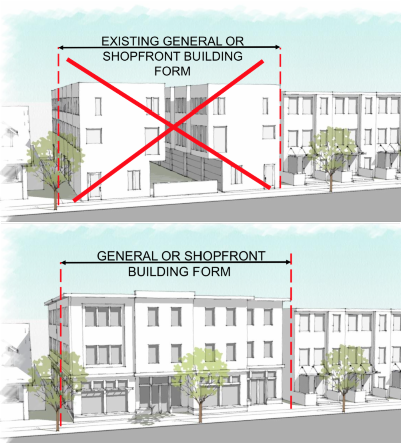 Image showing the old slot home design of multi-unit townhomes perpendicular to the street with a red _x_ over them_ and below a new sample design of units facing the street