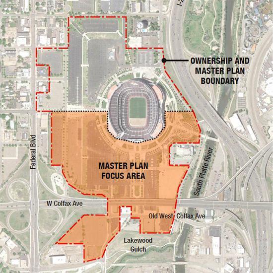 stadium district master plan area
