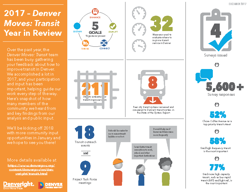 Happy holidays from denver moves transit a year in review thumbnail image pdf available malvernweather Choice Image