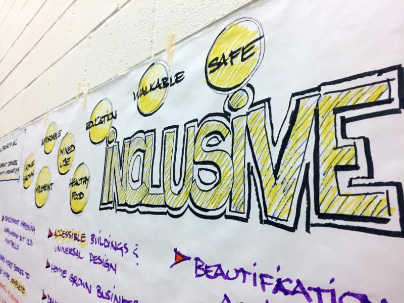inclusive wall graphic