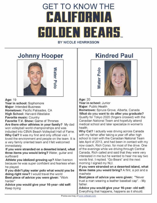 Cal Bears - 8-29-16