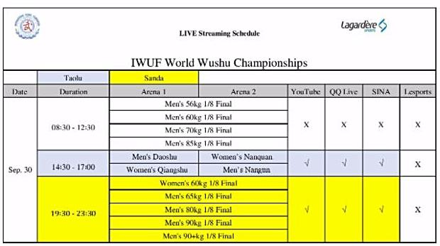 Live Stream Schedule for 14th WWC – 14th World Wushu